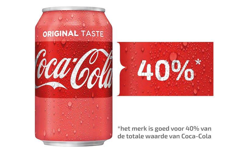 merk-definitie-en-merkwaarde-coca-cola